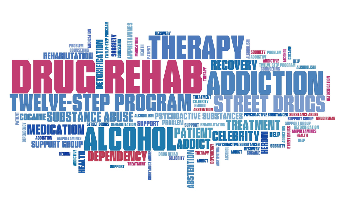 Word Cloud with words related to addiction and recovery
