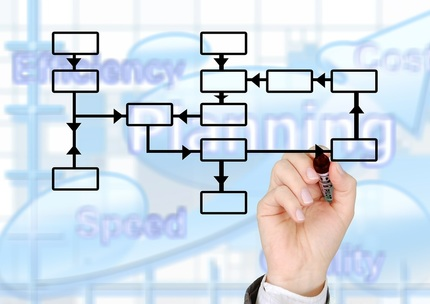 Image of a hand drawing an organizational chart